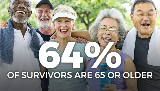 64 percent are 65 years or older
