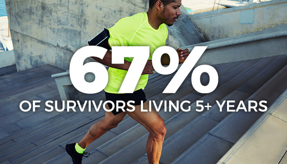 67 percent of survivors living 5+ years